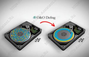 результат дефрагментации диска Windows программой O&O Defrag Free
