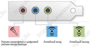 маркировка аудио разъёмов на материнской плате