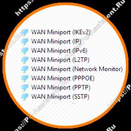 Сетевые карты WAN Miniport в диспетчере устройств