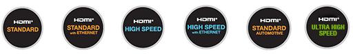 разновидности кабелей HDMI